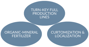 Model for Organic-mineral Fertilizers-STEELBELTSYSTEMS