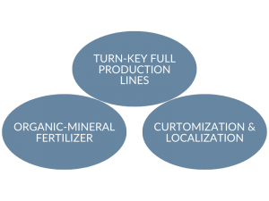 Model for Organic-mineral Fertilizers